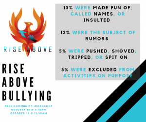 rise above bullying